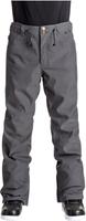 Сноубордические брюки DC Relay dark shadow